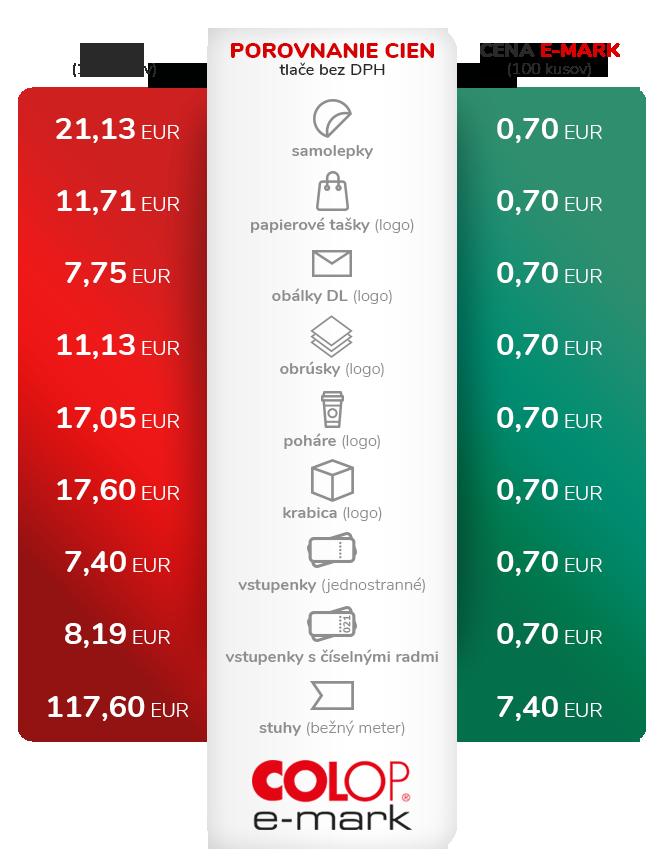 COLOP e-mark - srovnanie cien
